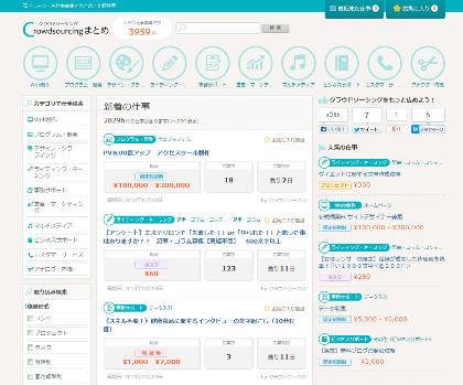 Crowdsourcingまとめ(1)